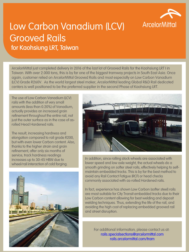 Grooved Rails