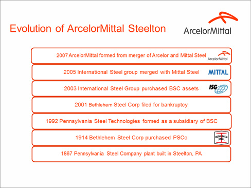 HIstory of ArcelorMittal in Steelton